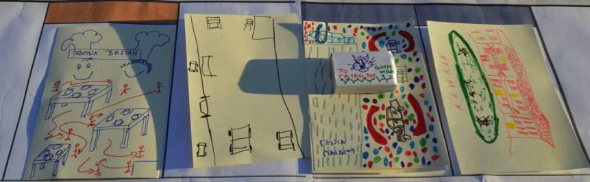 Figure 9c: Creating Dourgoutopoly.
